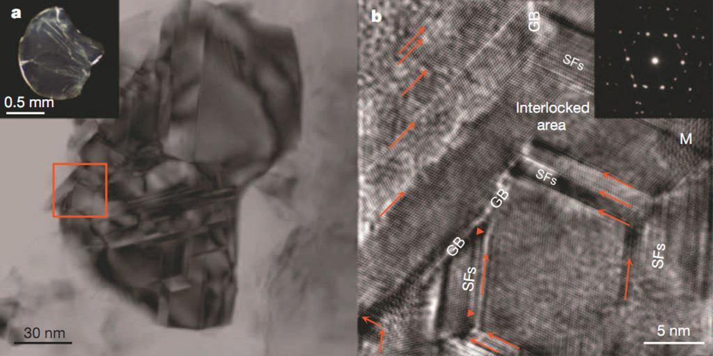 材料学院成功合成出极硬材料纳米孪晶结构金刚石块材